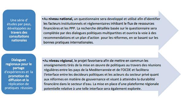 chart-governance-fr