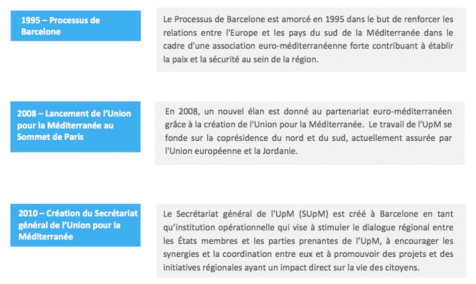 milestones-FR